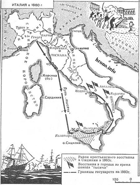 История объединение италии