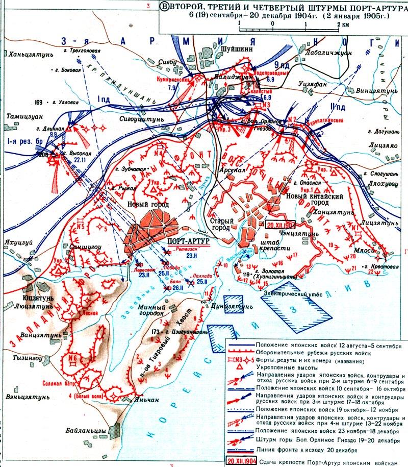 Оборона Порт-Артура.