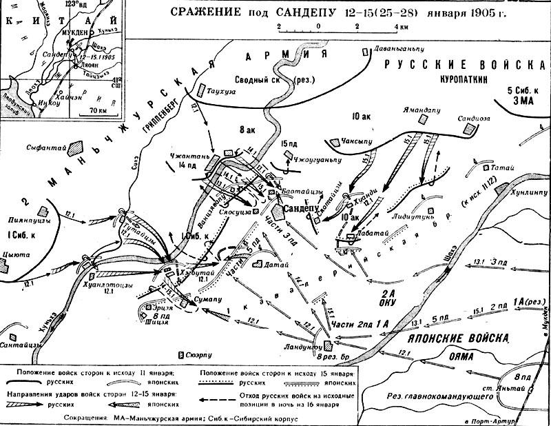 Январь 1905. РЕЙД НА ИНКОУ.
